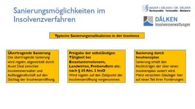 Powerpoint Insolvenzrecht